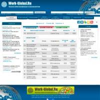work-global.ru